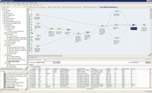 Über eine Regel-Engine gibt ein Administrator Kriterien an, wann Informatica Dynamic Data Masking welche Aktionen ergreifen soll. Quelle: Informatica